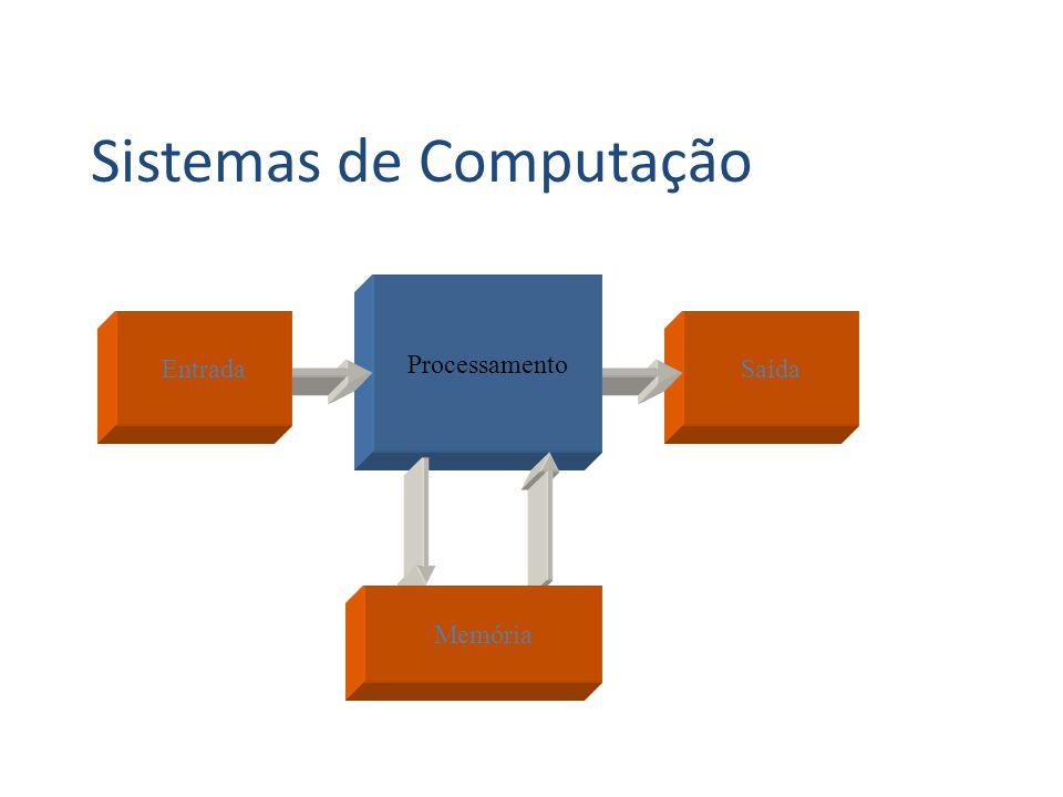 Transistores da CPU ProcessadorTensãoTransistores 80885 V29.000 802865 V134.000 803865 V275.000 Pentium II2,8 V7.500.000 Pentium III2,0 V9.500.000 Pentium 41,7 V42.000.0000
