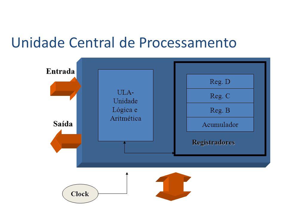 Processamento Responsável pela execução dos programas.
