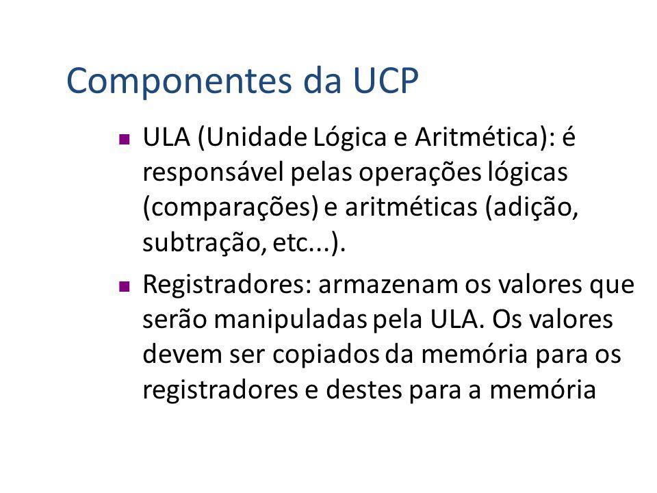 Unidade Central de Processamento ULA- Unidade Lógica e Aritmética Entrada Saída Reg.