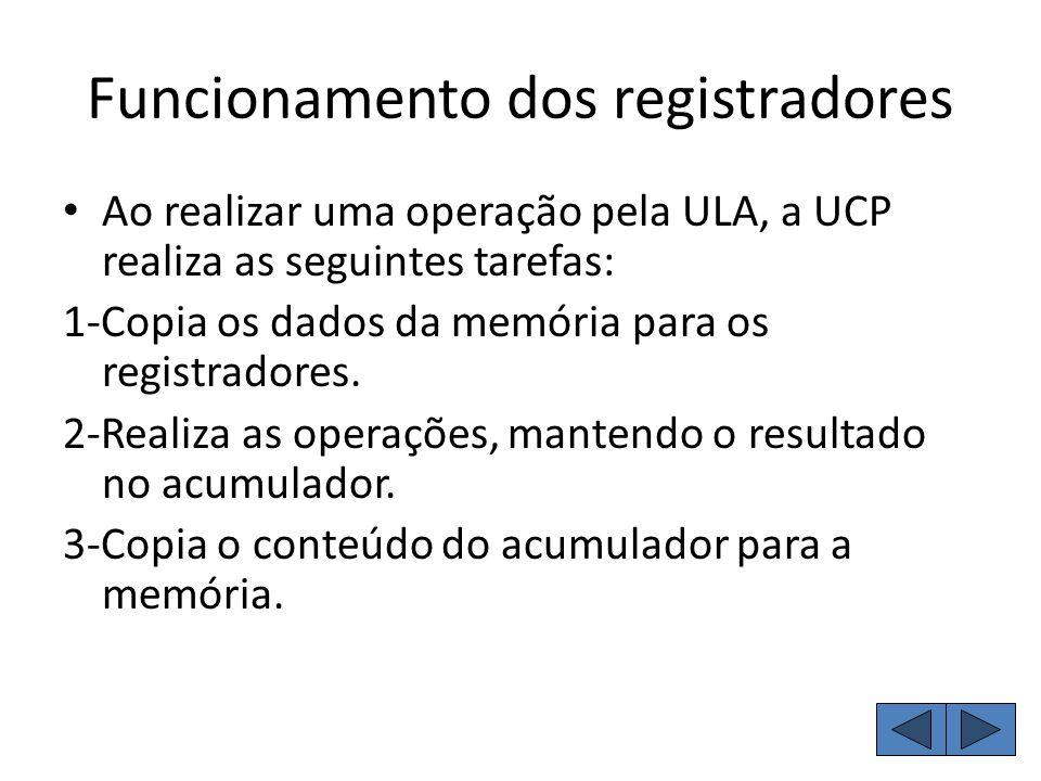 Registradores Acumulador: registrador utilizado para armazenar os resultados das operações.