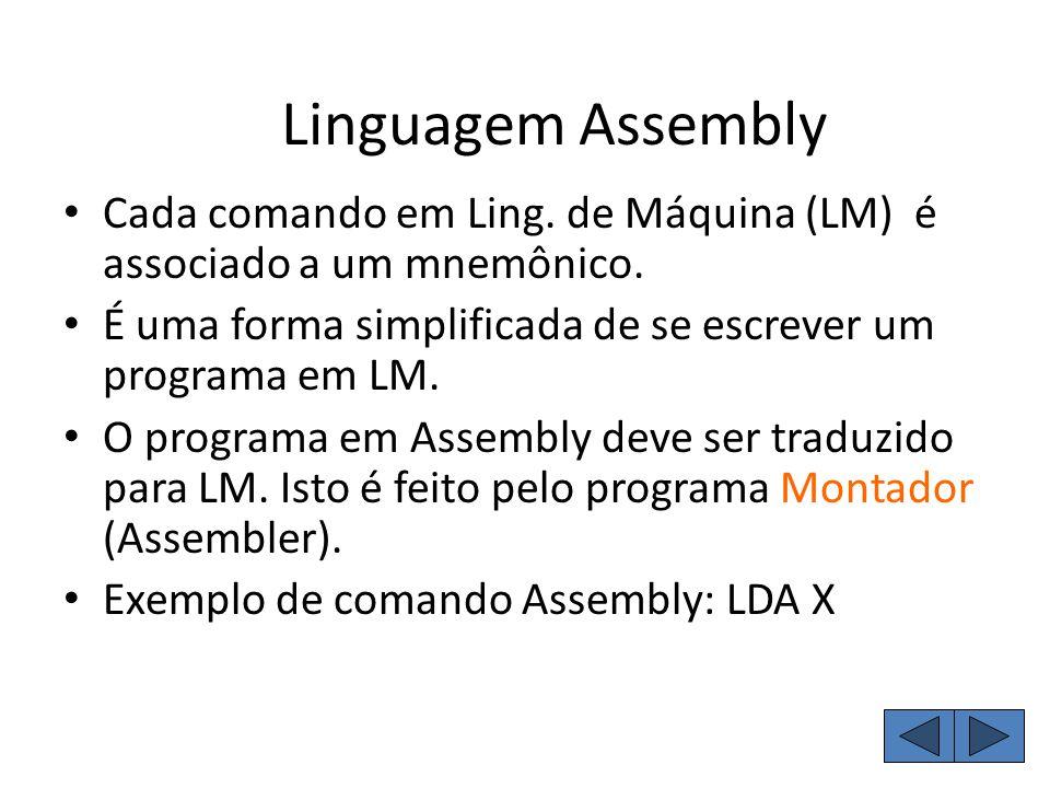 Linguagens de Programação Programa: seqüência de ordens que serão executadas pela UCP.