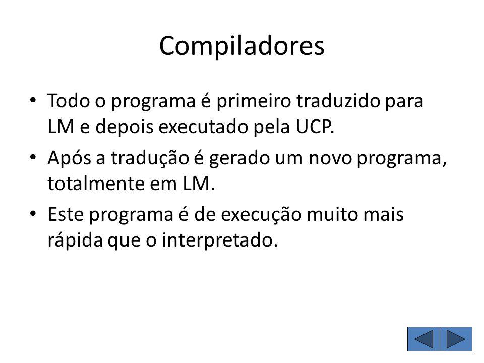 Interpretadores É um processo de tradução onde cada comando em Ling.