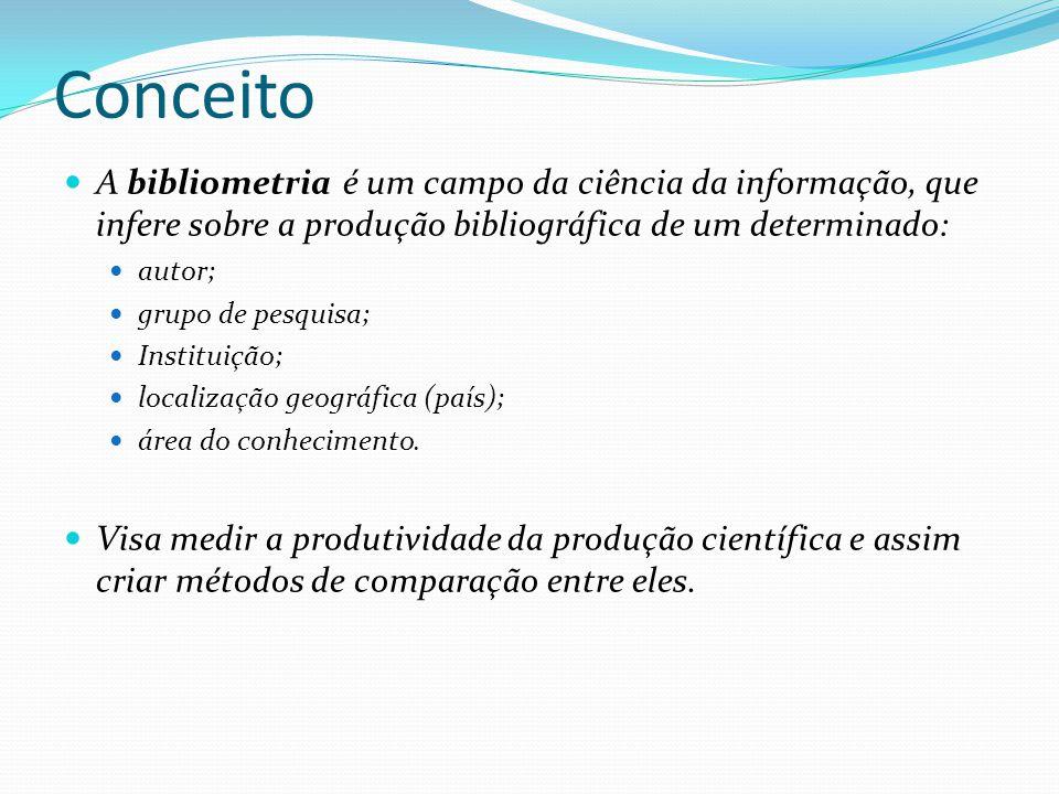 Conceito A bibliometria é um campo da ciência da informação, que infere sobre a produção bibliográfica de um determinado: autor; grupo de pesquisa; Instituição; localização geográfica (país); área do conhecimento.