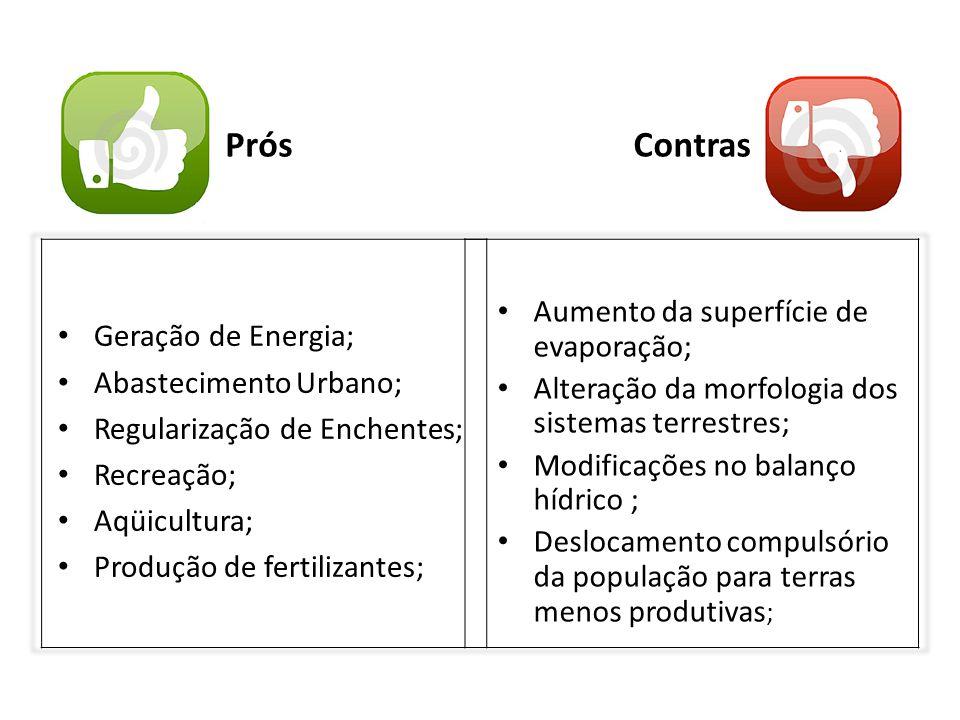Prós Geração de Energia; Abastecimento Urbano; Regularização de Enchentes; Recreação; Aqüicultura; Produção de fertilizantes; Contras Aumento da super
