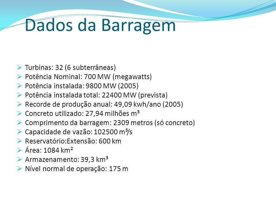 Dados da Barragem Turbinas: 32 (6 subterrâneas) Potência Nominal: 700 MW (megawatts) Potência instalada: 9800 MW (2005) Potência instalada total: 2240