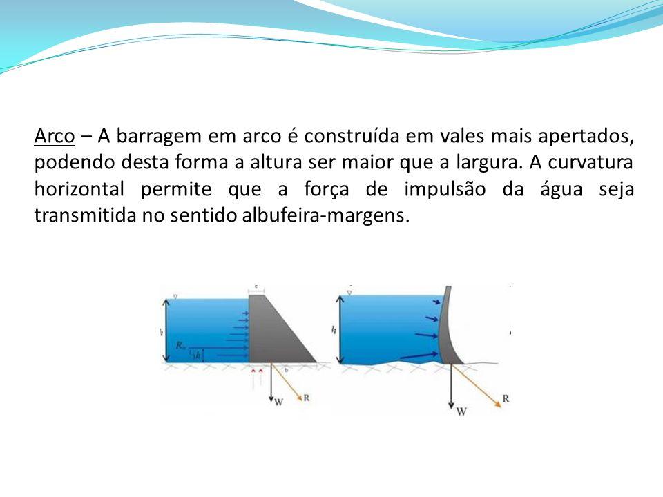 Arco – A barragem em arco é construída em vales mais apertados, podendo desta forma a altura ser maior que a largura. A curvatura horizontal permite q