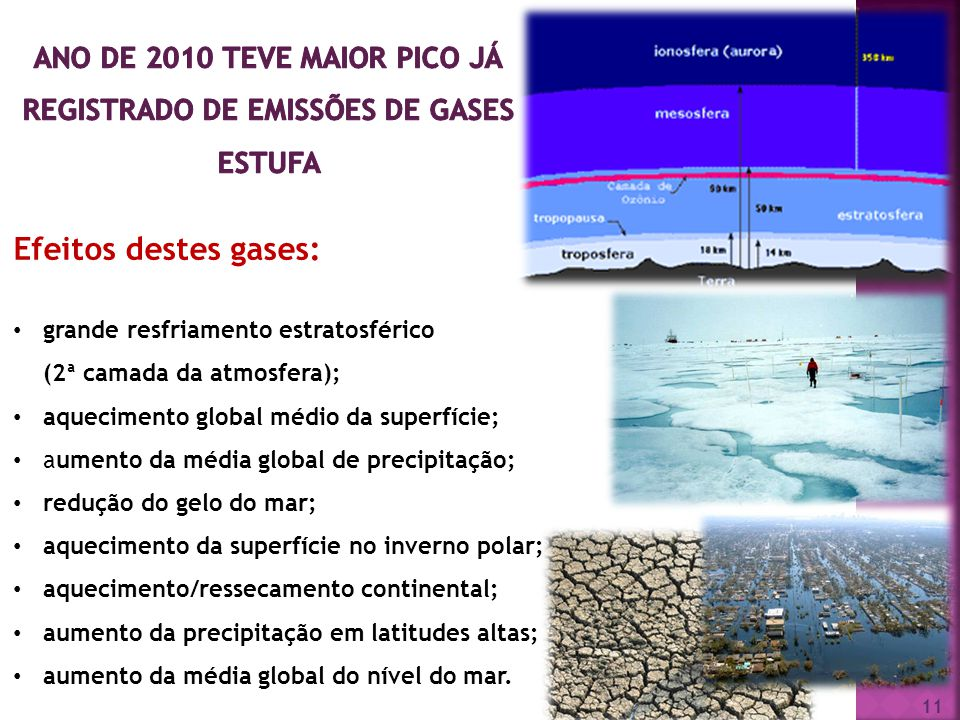 11 Efeitos destes gases: grande resfriamento estratosférico (2ª camada da atmosfera); aquecimento global médio da superfície; aumento da média global