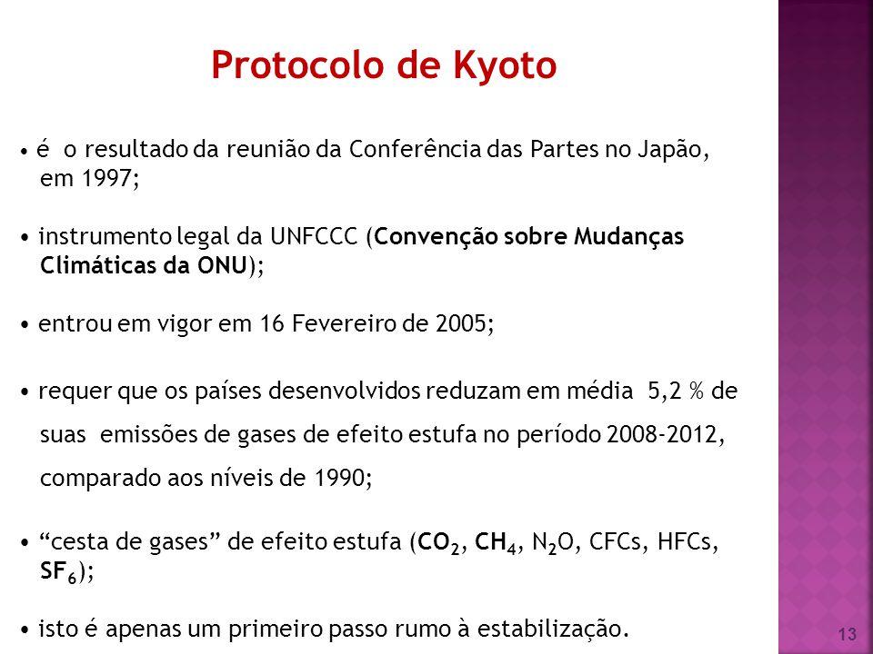 13 Protocolo de Kyoto é o resultado da reunião da Conferência das Partes no Japão, em 1997; instrumento legal da UNFCCC (Convenção sobre Mudanças Clim