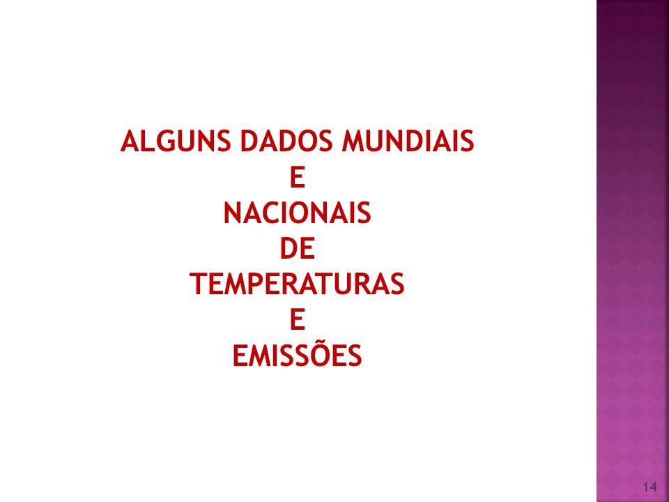 14 ALGUNS DADOS MUNDIAIS E NACIONAIS DE TEMPERATURAS E EMISSÕES