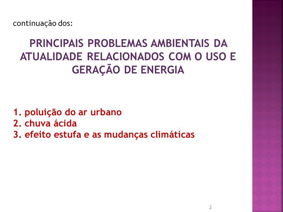 2 continuação dos: PRINCIPAIS PROBLEMAS AMBIENTAIS DA ATUALIDADE RELACIONADOS COM O USO E GERAÇÃO DE ENERGIA 1. poluição do ar urbano 2. chuva ácida 3