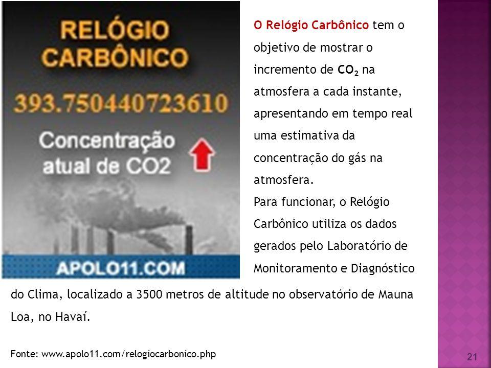 21 O Relógio Carbônico tem o objetivo de mostrar o incremento de CO 2 na atmosfera a cada instante, apresentando em tempo real uma estimativa da conce