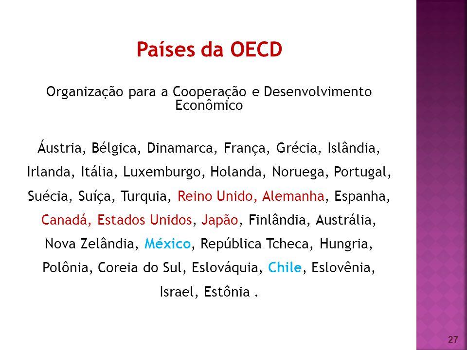 Países da OECD Organização para a Cooperação e Desenvolvimento Econômico Áustria, Bélgica, Dinamarca, França, Grécia, Islândia, Irlanda, Itália, Luxem