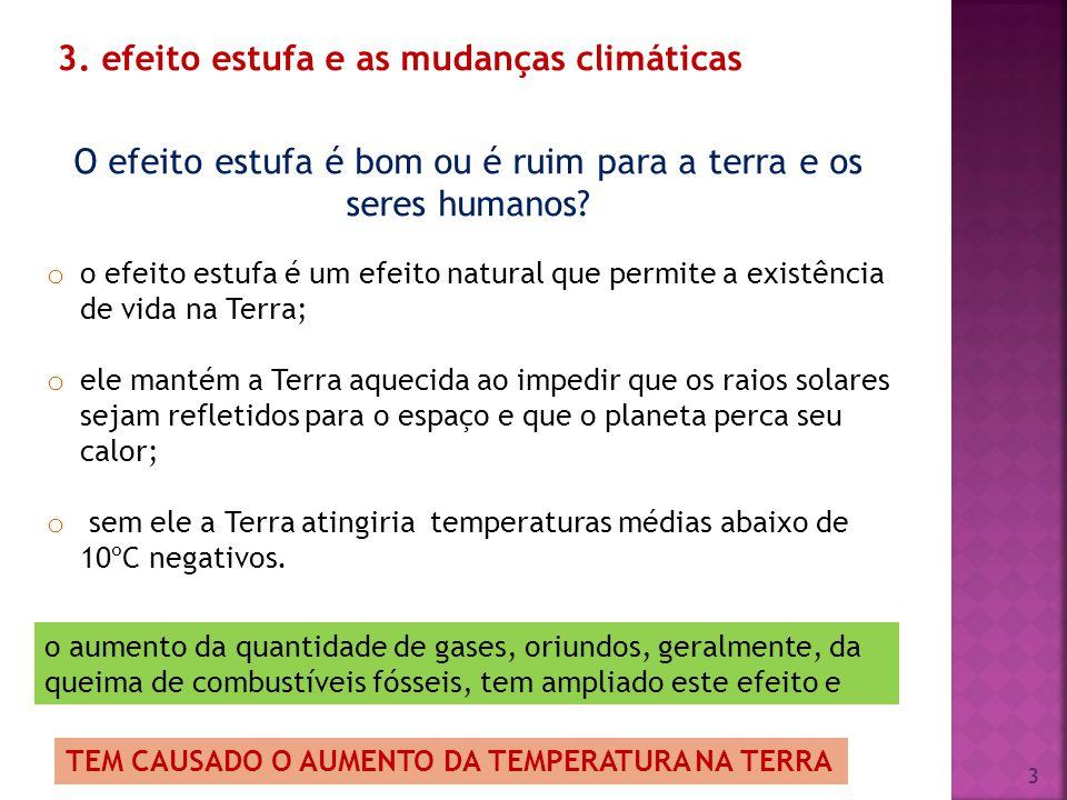 O efeito estufa é bom ou é ruim para a terra e os seres humanos? 3 o o efeito estufa é um efeito natural que permite a existência de vida na Terra; o