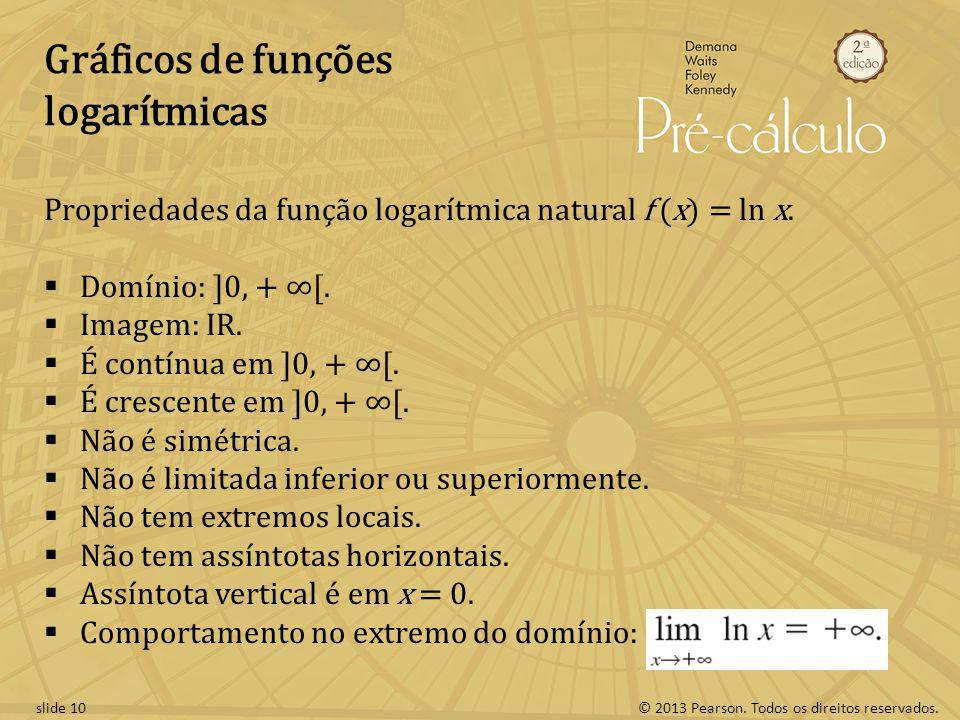 © 2013 Pearson. Todos os direitos reservados.slide 10 Gráficos de funções logarítmicas Propriedades da função logarítmica natural f (x) = ln x. Domíni