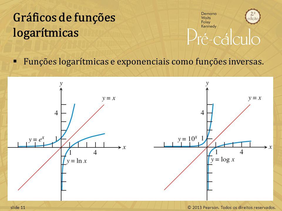 © 2013 Pearson. Todos os direitos reservados.slide 11 Gráficos de funções logarítmicas Funções logarítmicas e exponenciais como funções inversas.