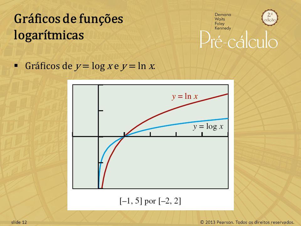 © 2013 Pearson. Todos os direitos reservados.slide 12 Gráficos de funções logarítmicas Gráficos de y = log x e y = ln x.