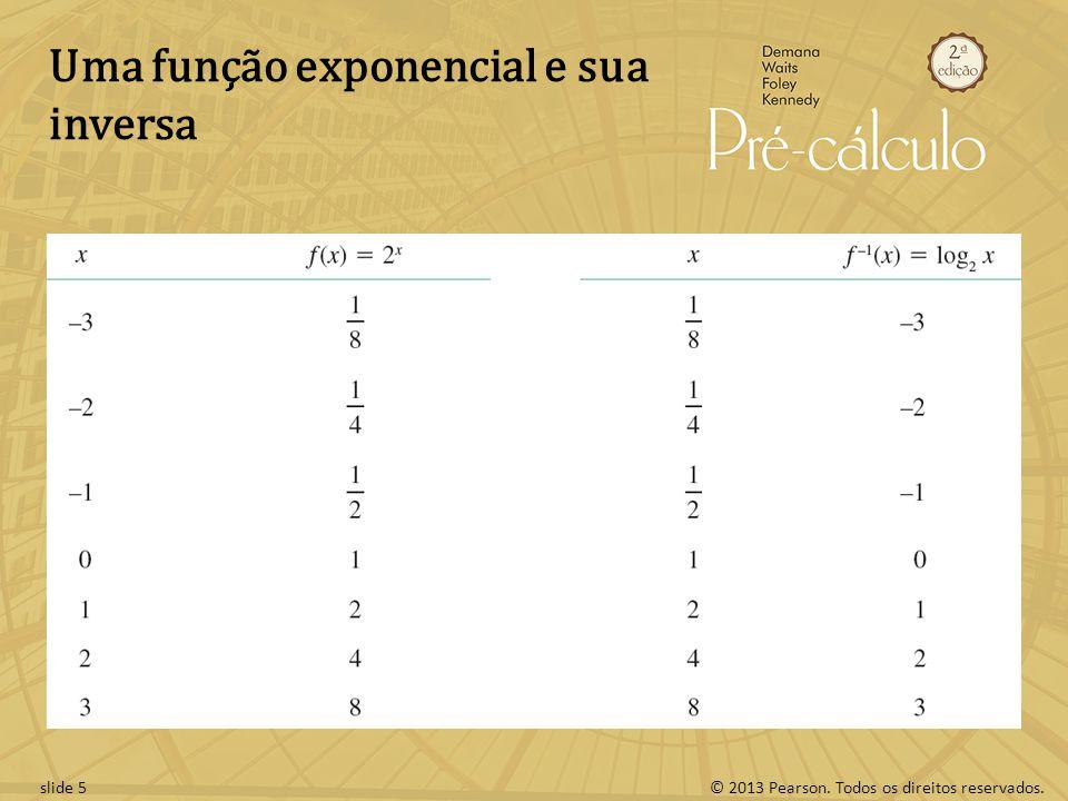 © 2013 Pearson. Todos os direitos reservados.slide 5 Uma função exponencial e sua inversa