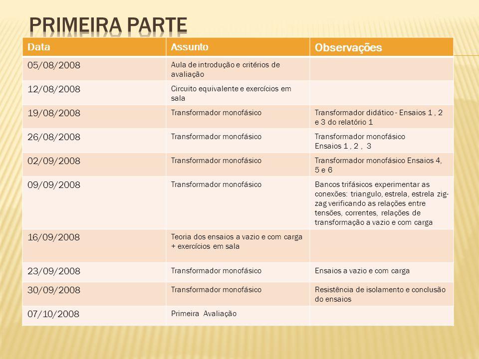 DataAssunto Observações 05/08/2008 Aula de introdução e critérios de avaliação 12/08/2008 Circuito equivalente e exercícios em sala 19/08/2008 Transformador monofásicoTransformador didático - Ensaios 1, 2 e 3 do relatório 1 26/08/2008 Transformador monofásico Ensaios 1, 2, 3 02/09/2008 Transformador monofásicoTransformador monofásico Ensaios 4, 5 e 6 09/09/2008 Transformador monofásicoBancos trifásicos experimentar as conexões: triangulo, estrela, estrela zig- zag verificando as relações entre tensões, correntes, relações de transformação a vazio e com carga 16/09/2008 Teoria dos ensaios a vazio e com carga + exercícios em sala 23/09/2008 Transformador monofásicoEnsaios a vazio e com carga 30/09/2008 Transformador monofásicoResistência de isolamento e conclusão do ensaios 07/10/2008 Primeira Avaliação