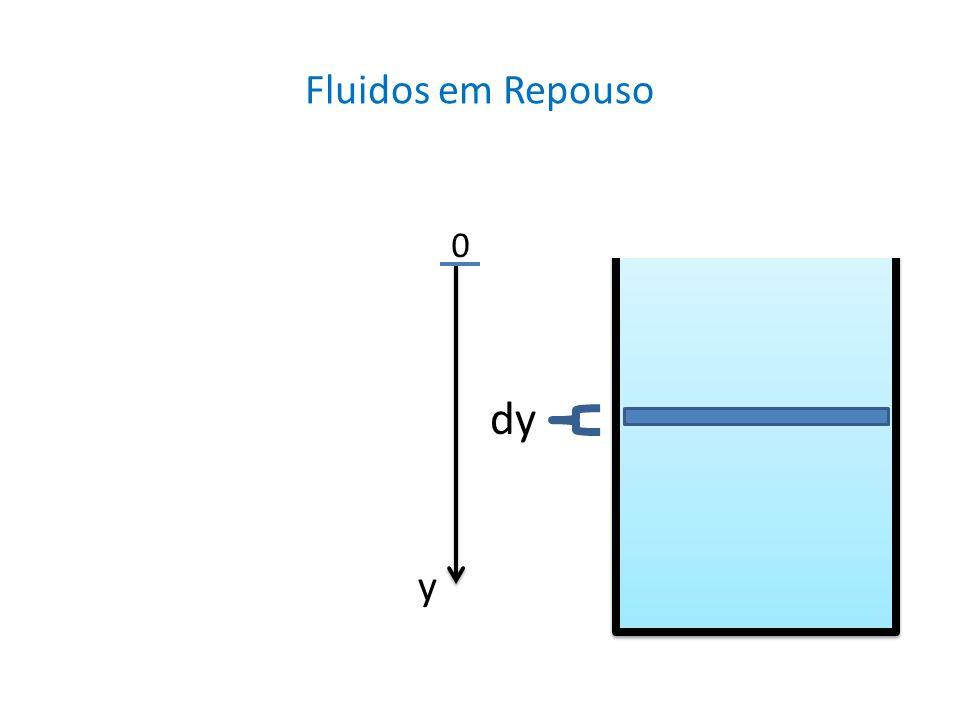Fluidos em Repouso 0 y dy