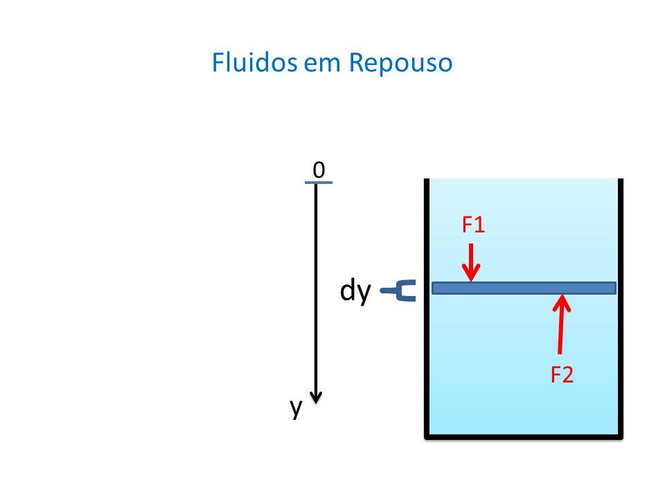 Fluidos em Repouso 0 y F1 F2 W dy onde: Lei para o gradiente da press\~ao:
