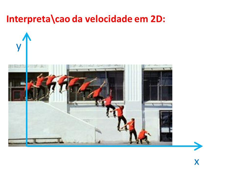Interpreta\cao da velocidade em 2D: x y