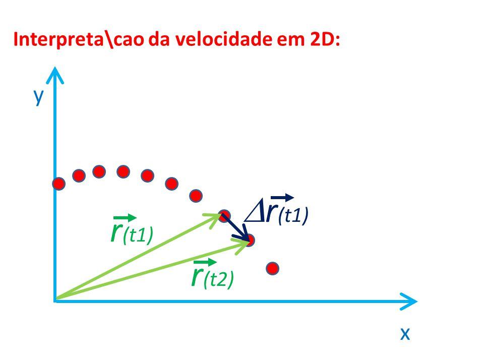 x y r (t1) r (t2) r (t1)