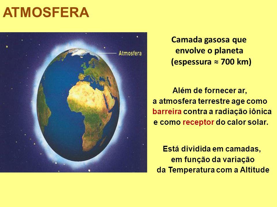 ATMOSFERA Camada gasosa que envolve o planeta (espessura 700 km) Além de fornecer ar, a atmosfera terrestre age como barreira contra a radiação iônica