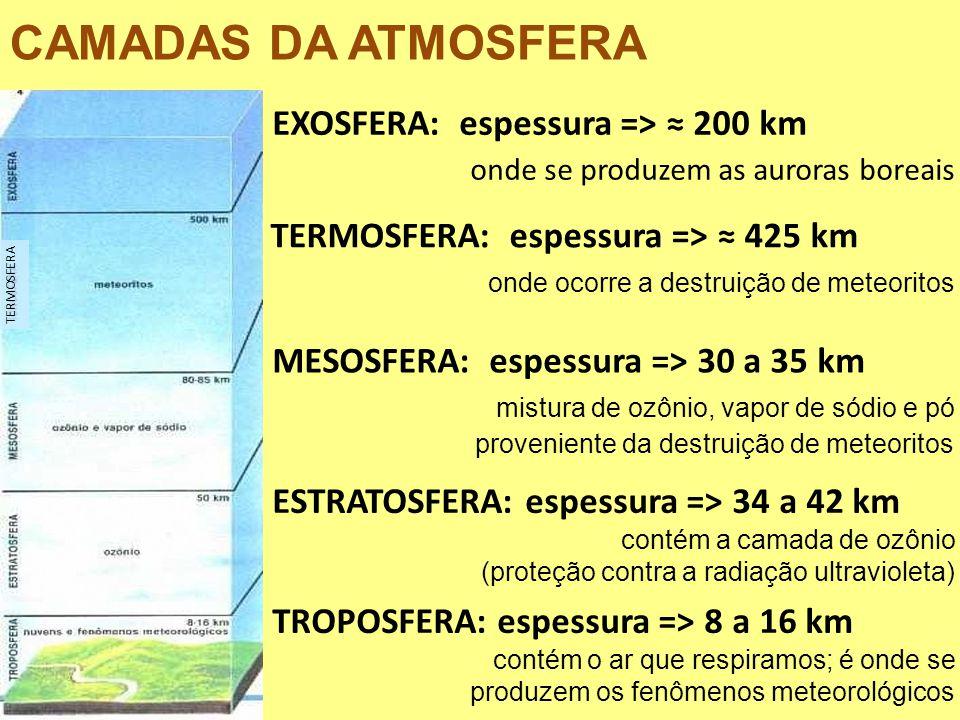 CAMADAS DA ATMOSFERA TROPOSFERA: espessura => 8 a 16 km contém o ar que respiramos; é onde se produzem os fenômenos meteorológicos ESTRATOSFERA: espes