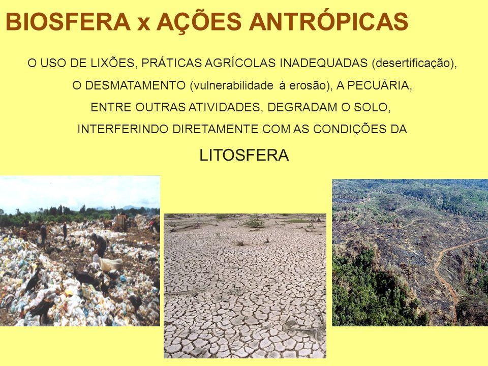 O USO DE LIXÕES, PRÁTICAS AGRÍCOLAS INADEQUADAS (desertificação), O DESMATAMENTO (vulnerabilidade à erosão), A PECUÁRIA, ENTRE OUTRAS ATIVIDADES, DEGR