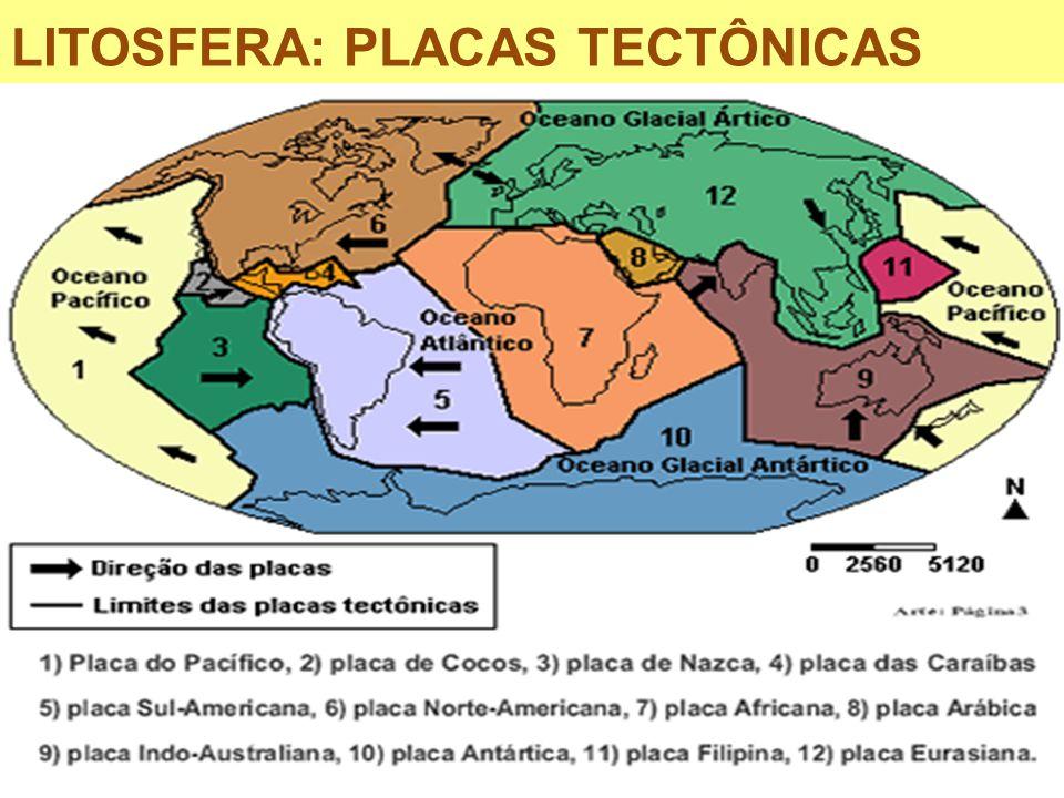 LITOSFERA: PLACAS TECTÔNICAS