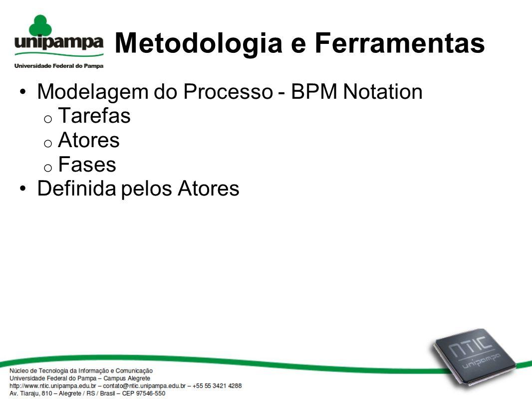 Metodologia e Ferramentas Modelagem do Processo - BPM Notation o Tarefas o Atores o Fases Definida pelos Atores
