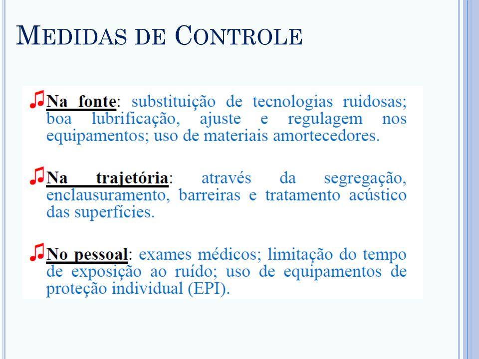 M EDIDAS DE C ONTROLE