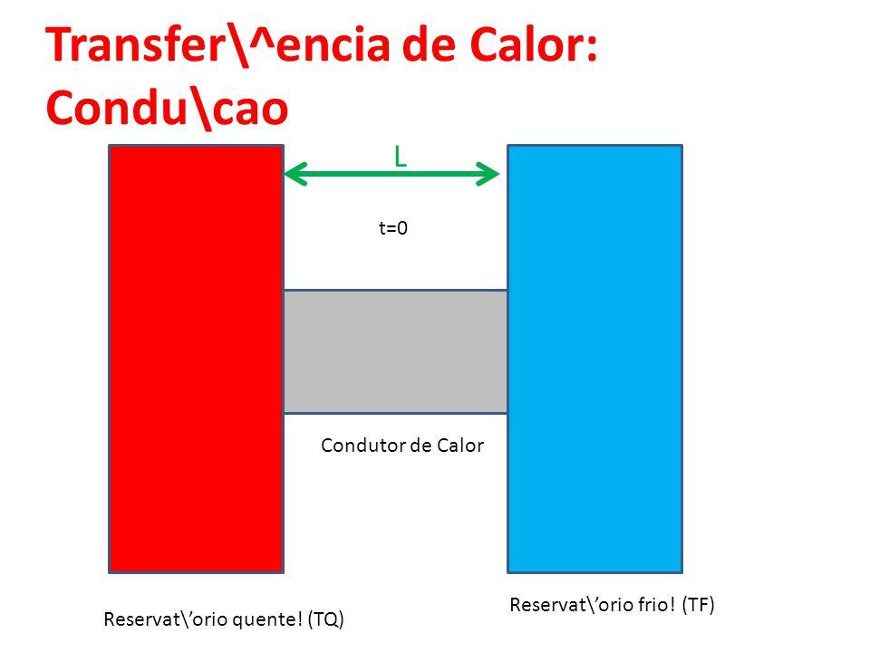Transfer\^encia de Calor: Condu\cao Reservat\orio quente.