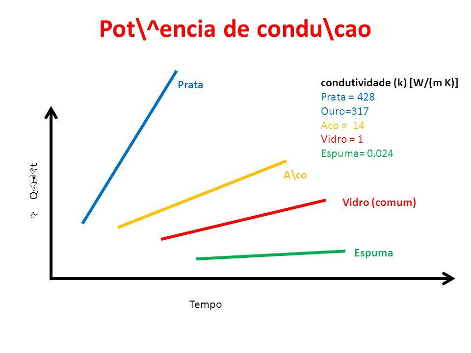 Tempo Pot\^encia de condu\cao D Q /D t Espuma Vidro (comum) Prata A\co condutividade (k) [W/(m K)] Prata = 428 Ouro=317 Aco = 14 Vidro = 1 Espuma= 0,024