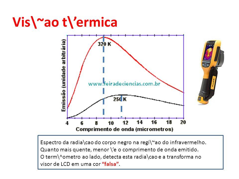 Espectro da radia\cao do corpo negro na regi\~ao do infravermelho.