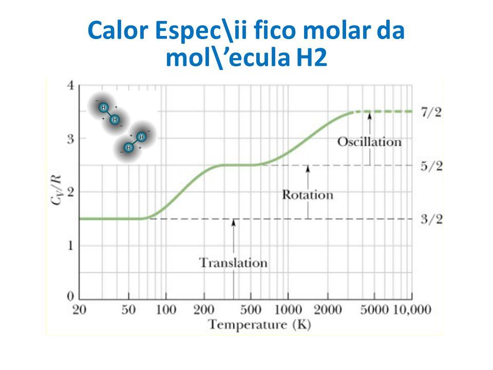 Calor Espec\ii fico molar da mol\ecula H2