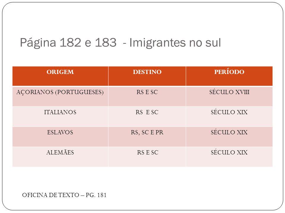 Página 182 e 183 - Imigrantes no sul ORIGEMDESTINOPERÍODO AÇORIANOS (PORTUGUESES)RS E SCSÉCULO XVIII ITALIANOSRS E SCSÉCULO XIX ESLAVOSRS, SC E PRSÉCULO XIX ALEMÃES RS E SCSÉCULO XIX OFICINA DE TEXTO – PG.