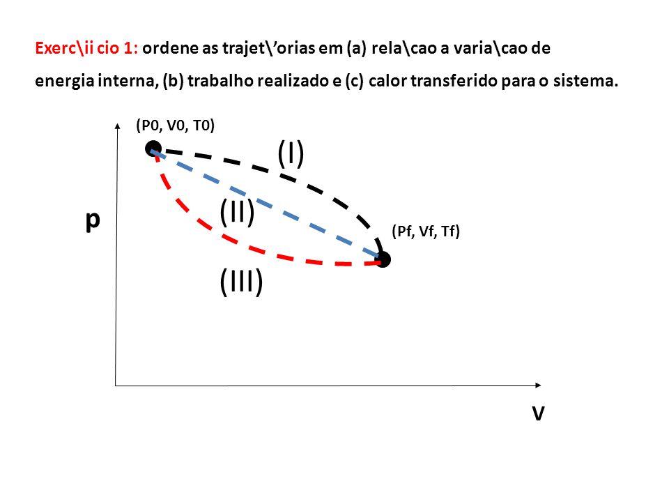 Exerc\ii cio 1: ordene as trajet\orias em (a) rela\cao a varia\cao de energia interna, (b) trabalho realizado e (c) calor transferido para o sistema.