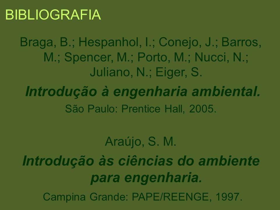 BIBLIOGRAFIA Braga, B.; Hespanhol, I.; Conejo, J.; Barros, M.; Spencer, M.; Porto, M.; Nucci, N.; Juliano, N.; Eiger, S. Introdução à engenharia ambie
