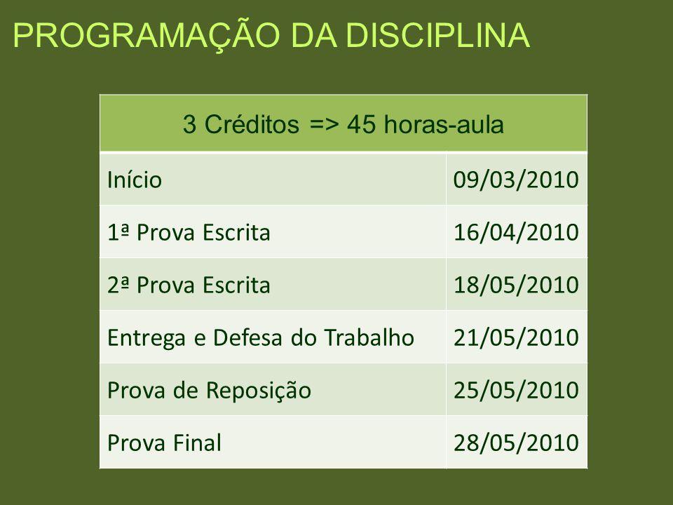 PROGRAMAÇÃO DA DISCIPLINA 3 Créditos => 45 horas-aula Início09/03/2010 1ª Prova Escrita16/04/2010 2ª Prova Escrita18/05/2010 Entrega e Defesa do Traba