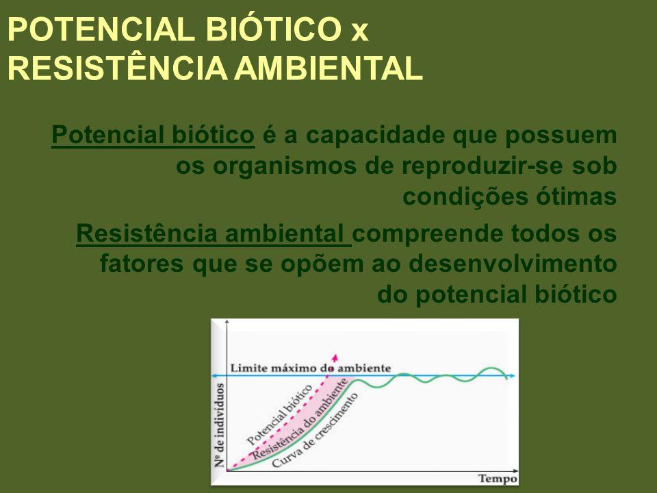 Potencial biótico é a capacidade que possuem os organismos de reproduzir-se sob condições ótimas Resistência ambiental compreende todos os fatores que