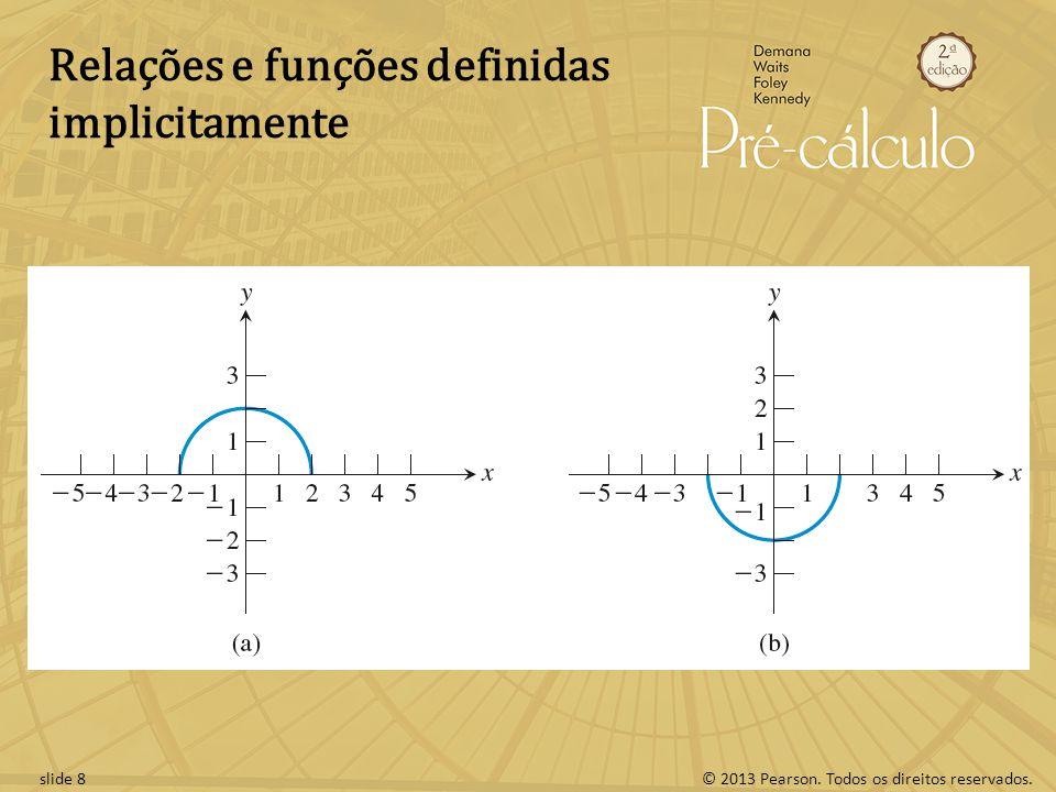© 2013 Pearson. Todos os direitos reservados.slide 8 Relações e funções definidas implicitamente