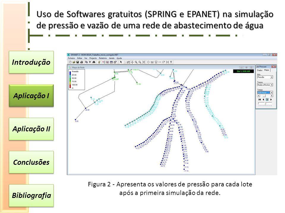 Introdução Aplicação I Aplicação II Conclusões Bibliografia Uso de Softwares gratuitos (SPRING e EPANET) na simulação de pressão e vazão de uma rede d