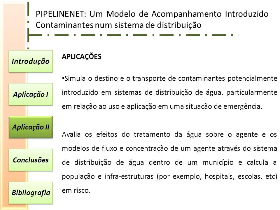 Introdução Aplicação I Aplicação II Conclusões Bibliografia APLICAÇÕES Simula o destino e o transporte de contaminantes potencialmente introduzido em