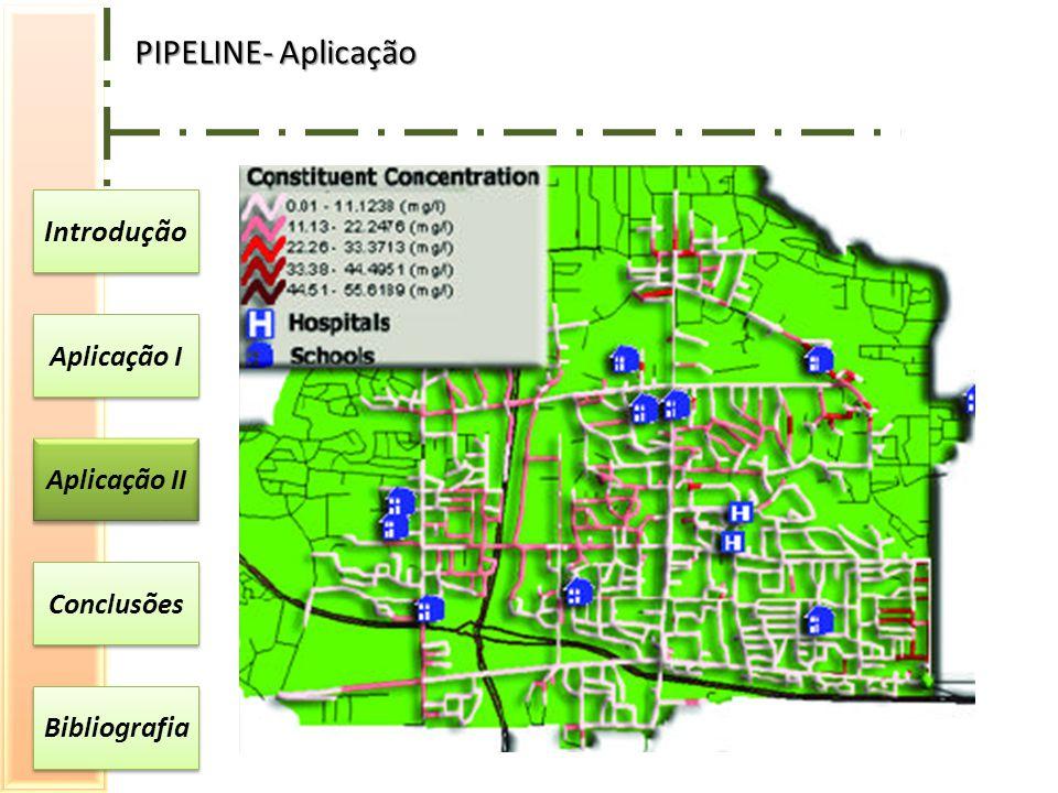 Introdução Aplicação I Aplicação II Conclusões Bibliografia PIPELINE- Aplicação