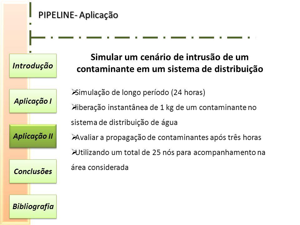 Introdução Aplicação I Aplicação II Conclusões Bibliografia PIPELINE- Aplicação Simular um cenário de intrusão de um contaminante em um sistema de dis