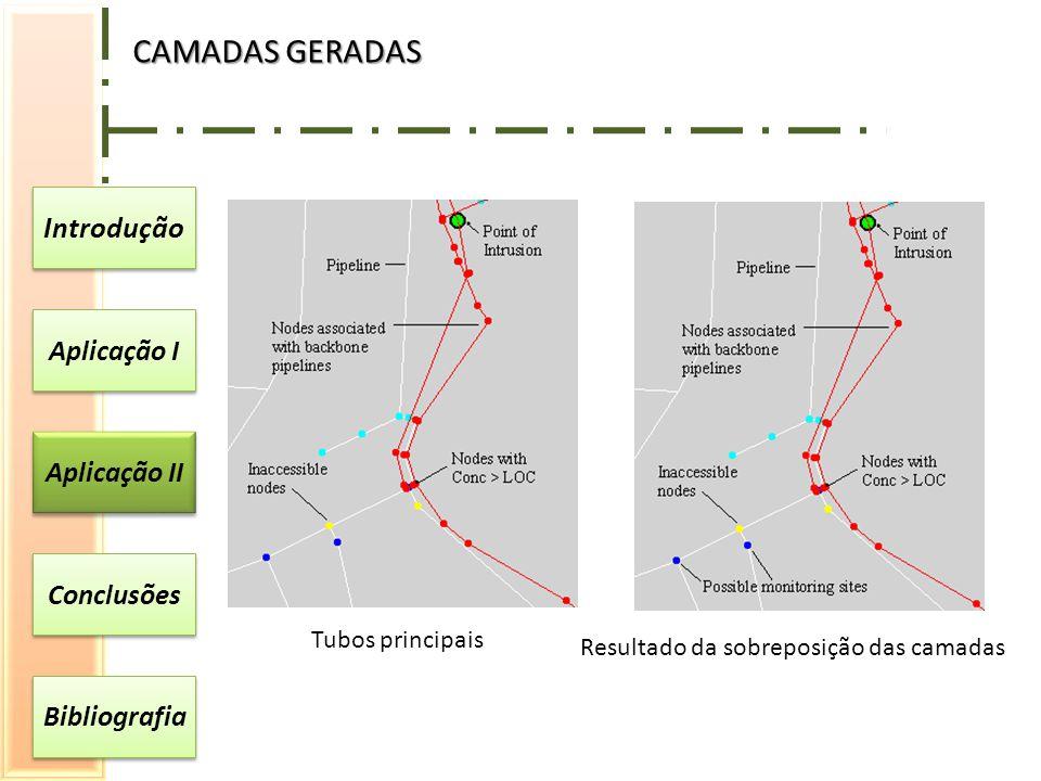 Introdução Aplicação I Aplicação II Conclusões Bibliografia CAMADAS GERADAS Tubos principais Resultado da sobreposição das camadas