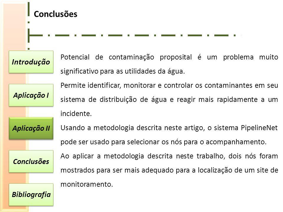 Introdução Aplicação I Aplicação II Conclusões Bibliografia Potencial de contaminação proposital é um problema muito significativo para as utilidades
