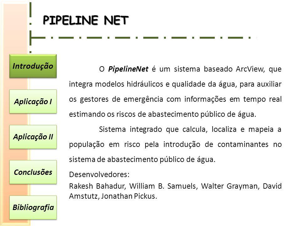 Introdução Aplicação I Aplicação II Conclusões Bibliografia PIPELINE NET O PipelineNet é um sistema baseado ArcView, que integra modelos hidráulicos e qualidade da água, para auxiliar os gestores de emergência com informações em tempo real estimando os riscos de abastecimento público de água.