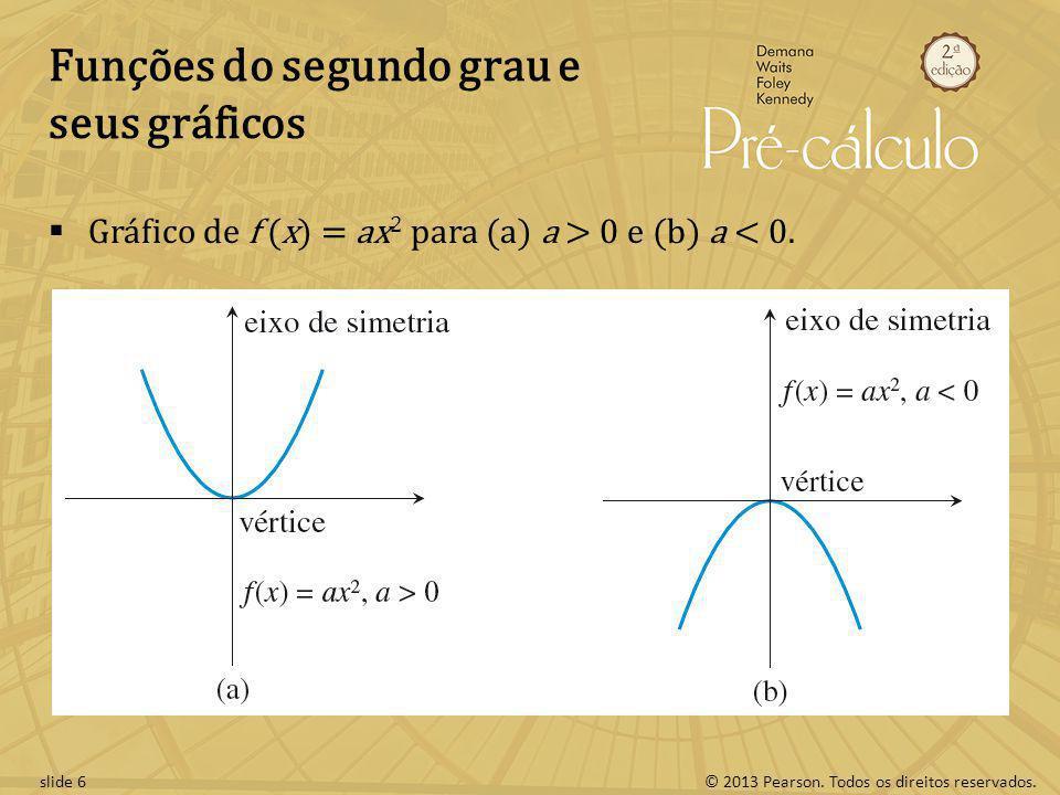 © 2013 Pearson. Todos os direitos reservados.slide 6 Funções do segundo grau e seus gráficos Gráfico de f (x) = ax 2 para (a) a > 0 e (b) a < 0.